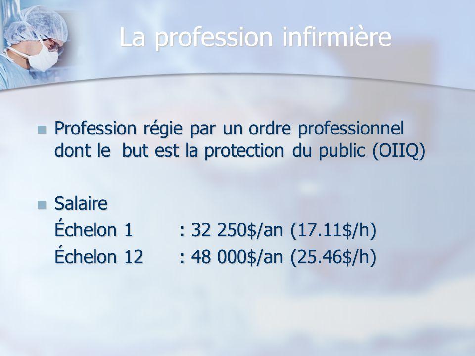 La profession infirmière Profession régie par un ordre professionnel dont le but est la protection du public (OIIQ) Profession régie par un ordre prof