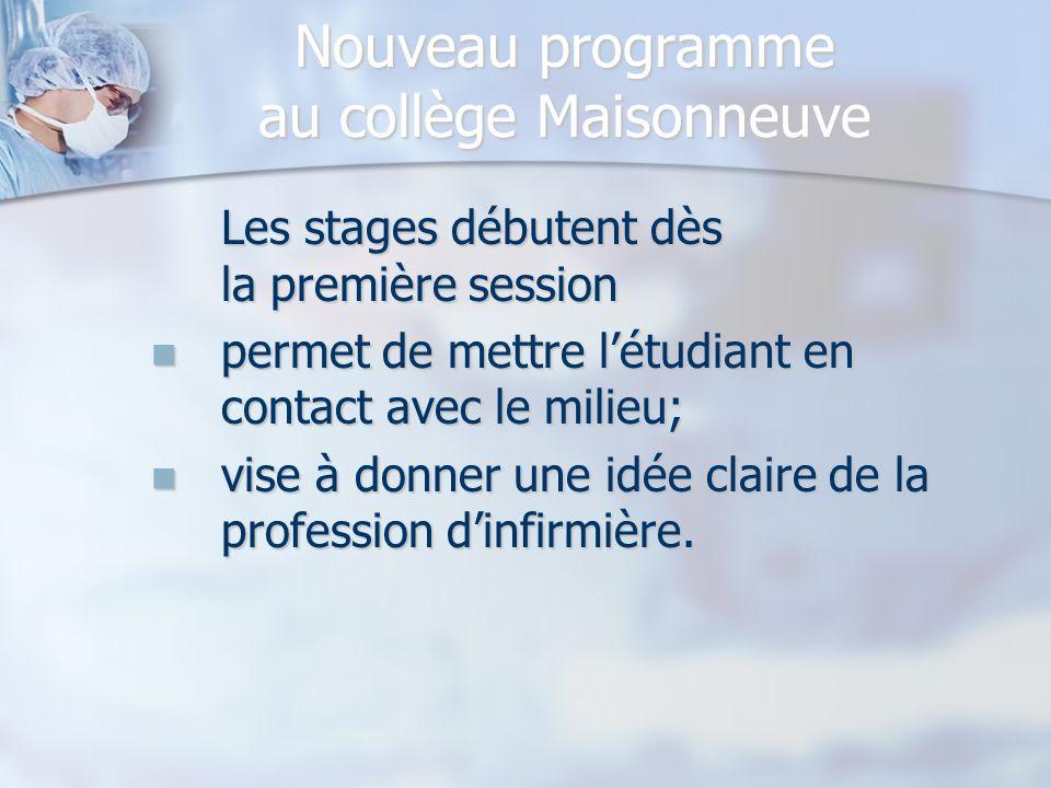 Nouveau programme au collège Maisonneuve Les stages débutent dès la première session permet de mettre l'étudiant en contact avec le milieu; permet de