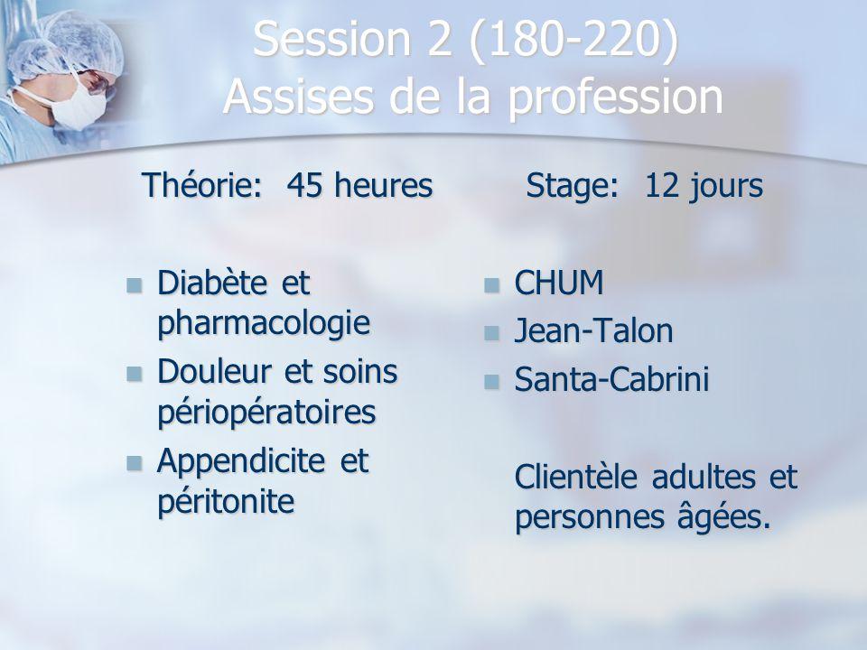Session 2 (180-220) Assises de la profession Théorie: 45 heures Diabète et pharmacologie Diabète et pharmacologie Douleur et soins périopératoires Dou