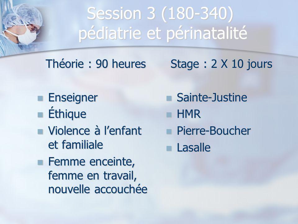 Session 3 (180-340) pédiatrie et périnatalité Théorie : 90 heures Enseigner Enseigner Éthique Éthique Violence à l'enfant et familiale Violence à l'en