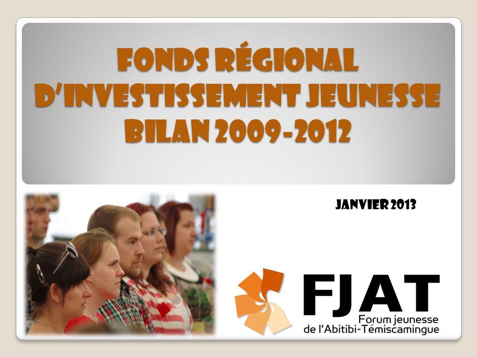 Fonds régional d'investissement jeunesse Bilan 2009-2012 Janvier 2013