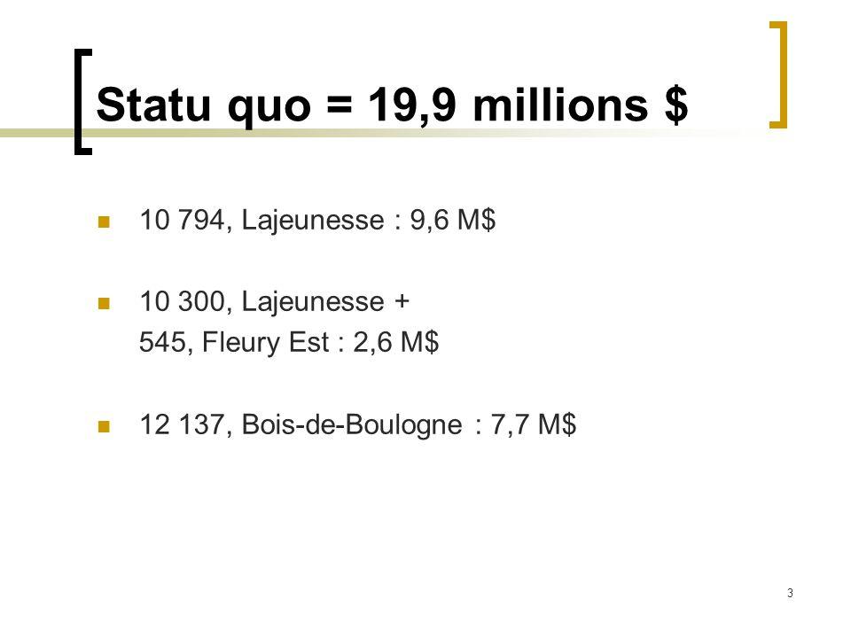 3 Statu quo = 19,9 millions $ 10 794, Lajeunesse : 9,6 M$ 10 300, Lajeunesse + 545, Fleury Est : 2,6 M$ 12 137, Bois-de-Boulogne : 7,7 M$