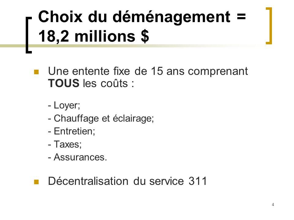 4 Choix du déménagement = 18,2 millions $ Une entente fixe de 15 ans comprenant TOUS les coûts : - Loyer; - Chauffage et éclairage; - Entretien; - Taxes; - Assurances.