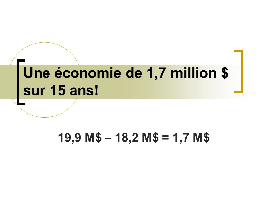 Une économie de 1,7 million $ sur 15 ans! 19,9 M$ – 18,2 M$ = 1,7 M$