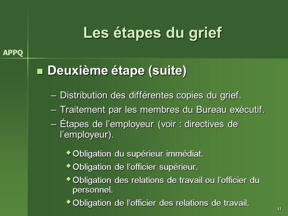 11 Les étapes du grief Deuxième étape (suite) Deuxième étape (suite) –Distribution des différentes copies du grief. –Traitement par les membres du Bur