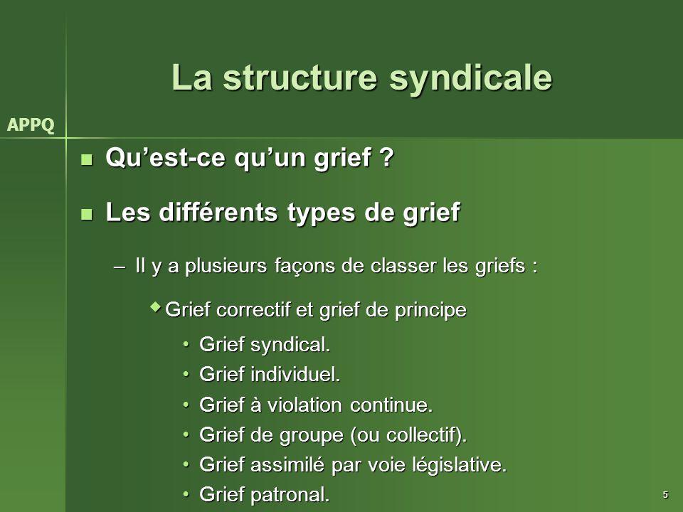 5 La structure syndicale Qu'est-ce qu'un grief ? Qu'est-ce qu'un grief ? Les différents types de grief Les différents types de grief –Il y a plusieurs