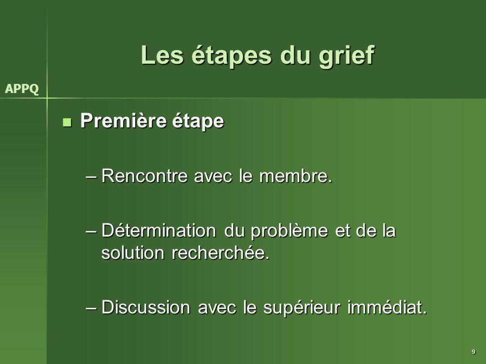 9 Les étapes du grief Première étape Première étape –Rencontre avec le membre. –Détermination du problème et de la solution recherchée. –Discussion av