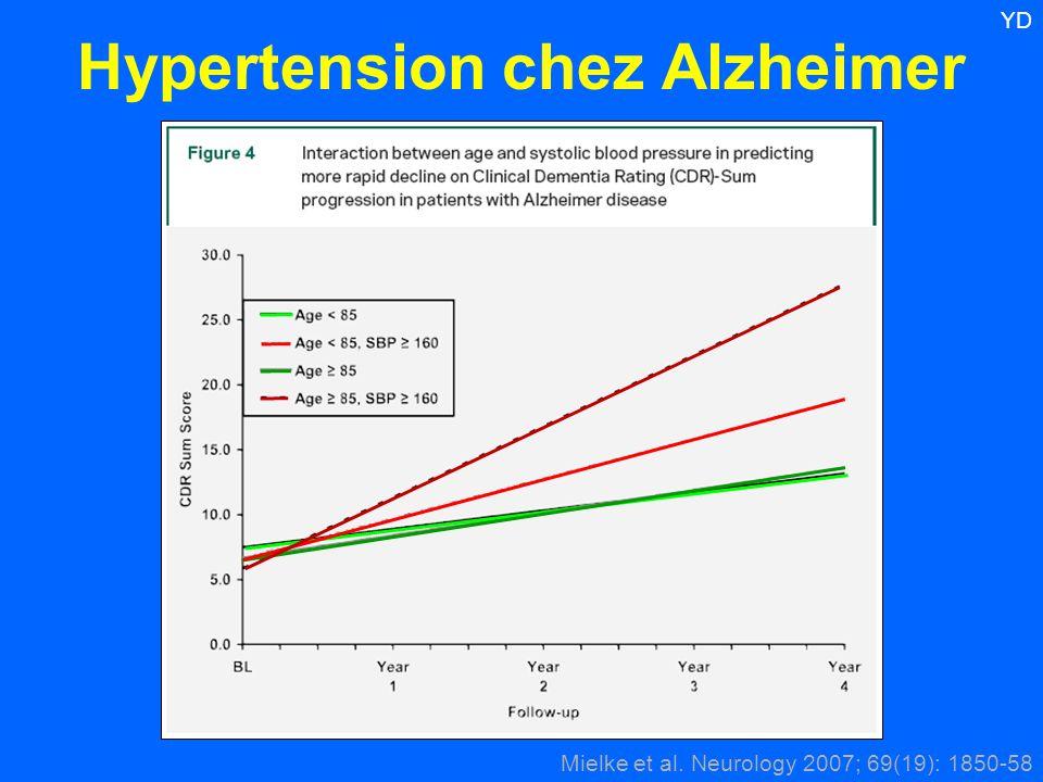 Hypertension chez Alzheimer Mielke et al. Neurology 2007; 69(19): 1850-58 YD