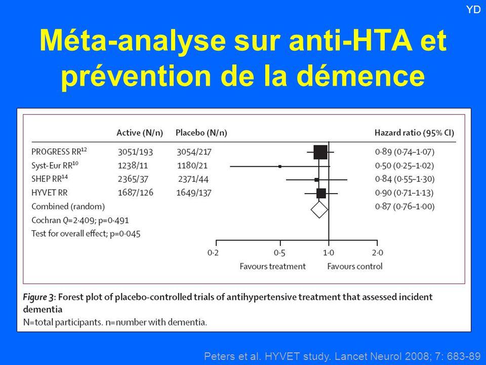 Méta-analyse sur anti-HTA et prévention de la démence YD Peters et al. HYVET study. Lancet Neurol 2008; 7: 683-89