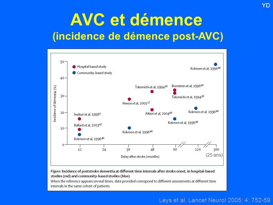 Leys et al. Lancet Neurol 2005; 4: 752-59 AVC et démence (incidence de démence post-AVC) YD (25 ans)