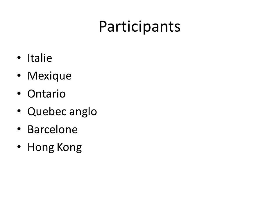 Participants Italie Mexique Ontario Quebec anglo Barcelone Hong Kong