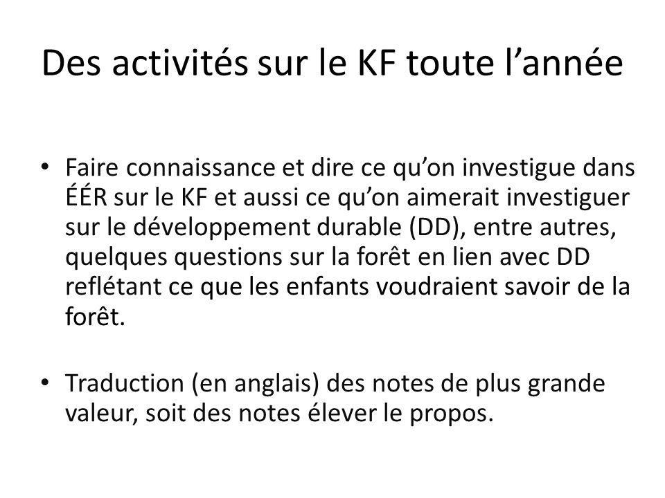 Des activités sur le KF toute l'année Faire connaissance et dire ce qu'on investigue dans ÉÉR sur le KF et aussi ce qu'on aimerait investiguer sur le