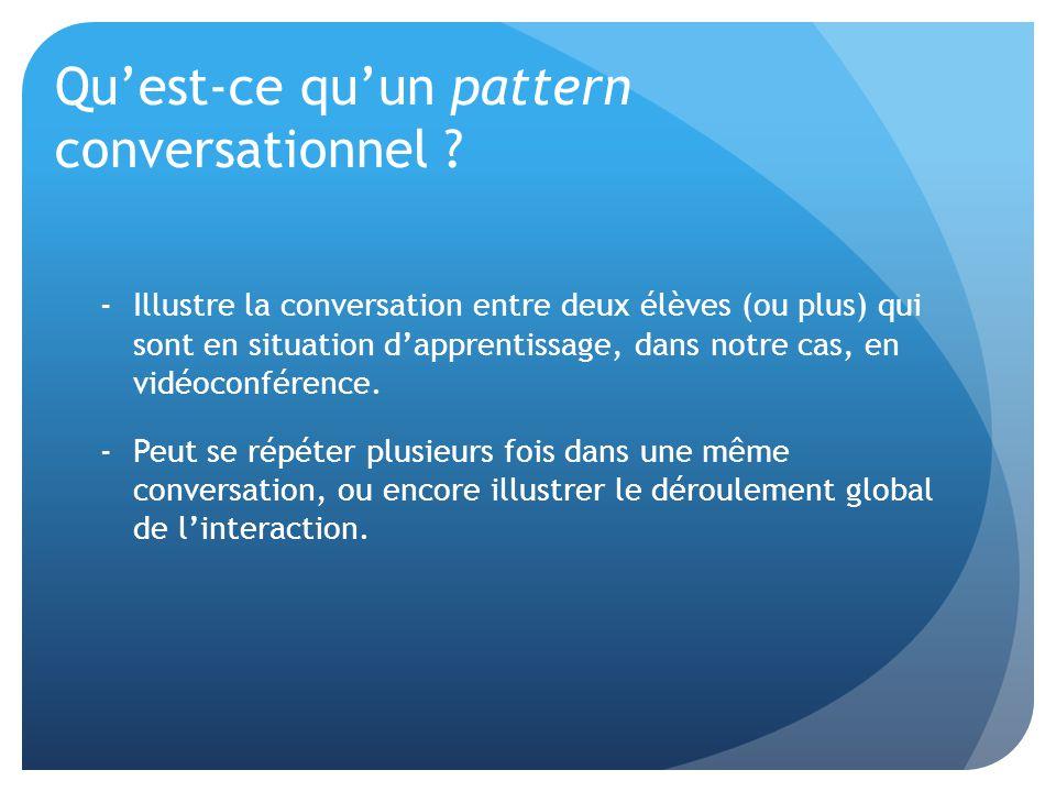Qu'est-ce qu'un pattern conversationnel .