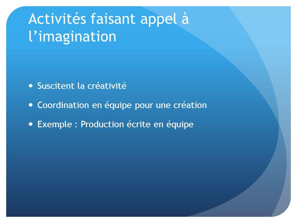 Activités faisant appel à l'imagination Suscitent la créativité Coordination en équipe pour une création Exemple : Production écrite en équipe