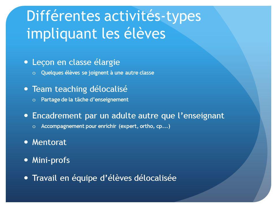 Compétences transversales Quelle est leur place lors d'activités en vidéoconférence ?