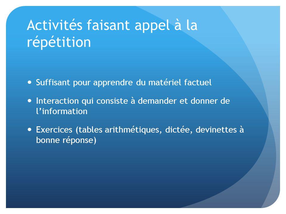 L'évaluation d'activités en vidéoconférence Un défi ? Comment abordez-vous cet aspect ?