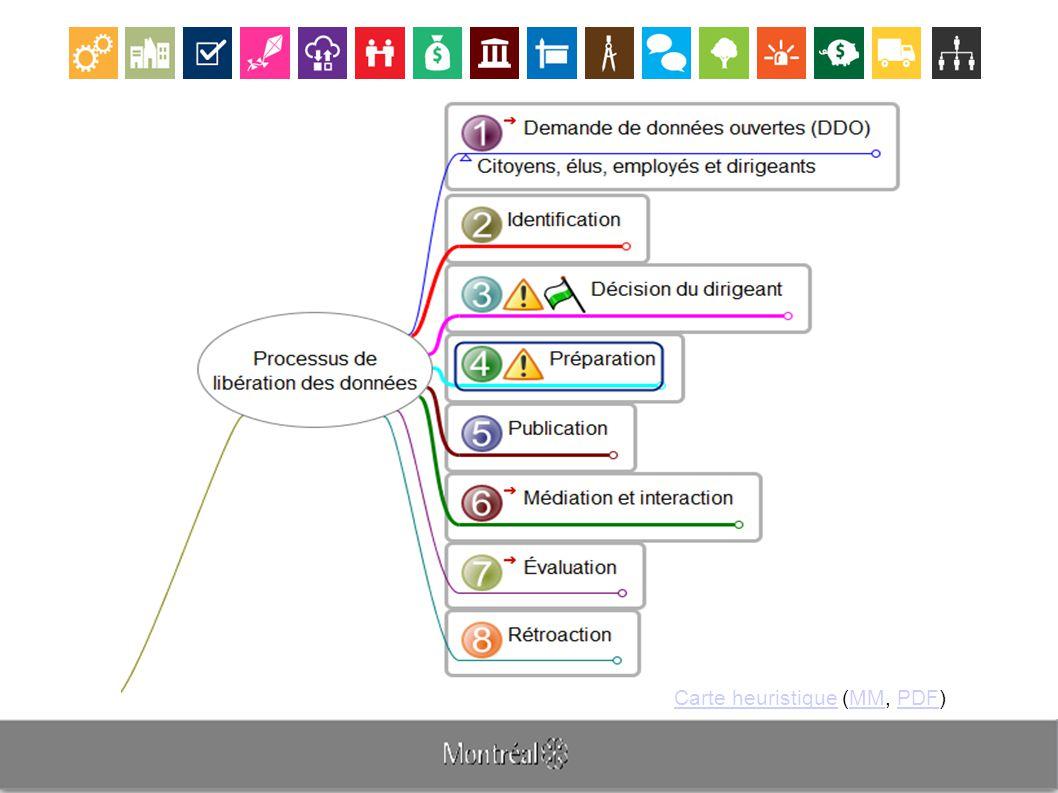Carte heuristiqueCarte heuristique (MM, PDF)MMPDF