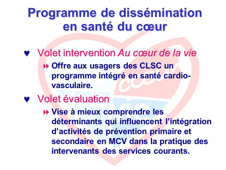 Programme de dissémination en santé du cœur Volet intervention Au cœur de la vie Volet intervention Au cœur de la vie  Offre aux usagers des CLSC un programme intégré en santé cardio- vasculaire.