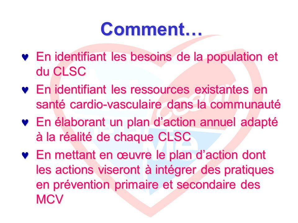 Comment… En identifiant les besoins de la population et du CLSC En identifiant les besoins de la population et du CLSC En identifiant les ressources existantes en santé cardio-vasculaire dans la communauté En identifiant les ressources existantes en santé cardio-vasculaire dans la communauté En élaborant un plan d'action annuel adapté à la réalité de chaque CLSC En élaborant un plan d'action annuel adapté à la réalité de chaque CLSC En mettant en œuvre le plan d'action dont les actions viseront à intégrer des pratiques en prévention primaire et secondaire des MCV En mettant en œuvre le plan d'action dont les actions viseront à intégrer des pratiques en prévention primaire et secondaire des MCV