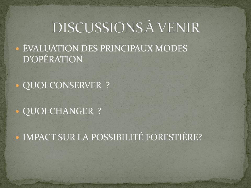 ÉVALUATION DES PRINCIPAUX MODES D'OPÉRATION QUOI CONSERVER .