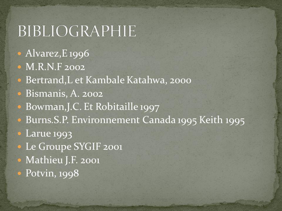 Alvarez,E 1996 M.R.N.F 2002 Bertrand,L et Kambale Katahwa, 2000 Bismanis, A.