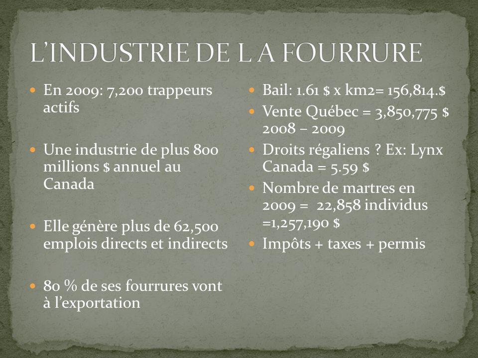 En 2009: 7,200 trappeurs actifs Une industrie de plus 800 millions $ annuel au Canada Elle génère plus de 62,500 emplois directs et indirects 80 % de ses fourrures vont à l'exportation Bail: 1.61 $ x km2= 156,814.$ Vente Québec = 3,850,775 $ 2008 – 2009 Droits régaliens .