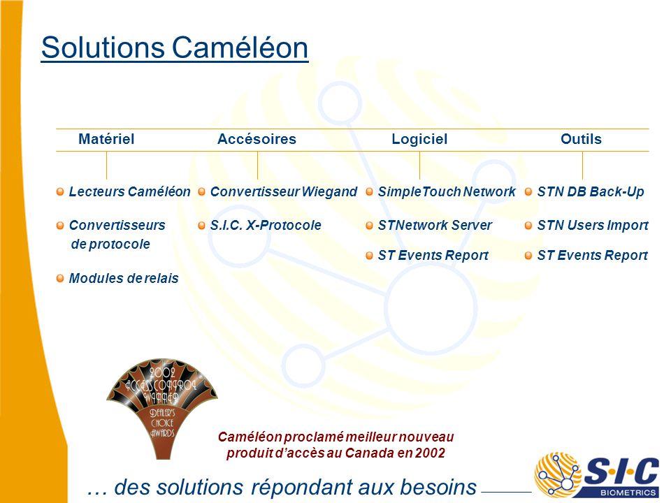 … des solutions répondant aux besoins Solutions Caméléon MatérielAccésoiresLogicielOutils Lecteurs Caméléon Convertisseurs de protocole Modules de relais Convertisseur Wiegand S.I.C.
