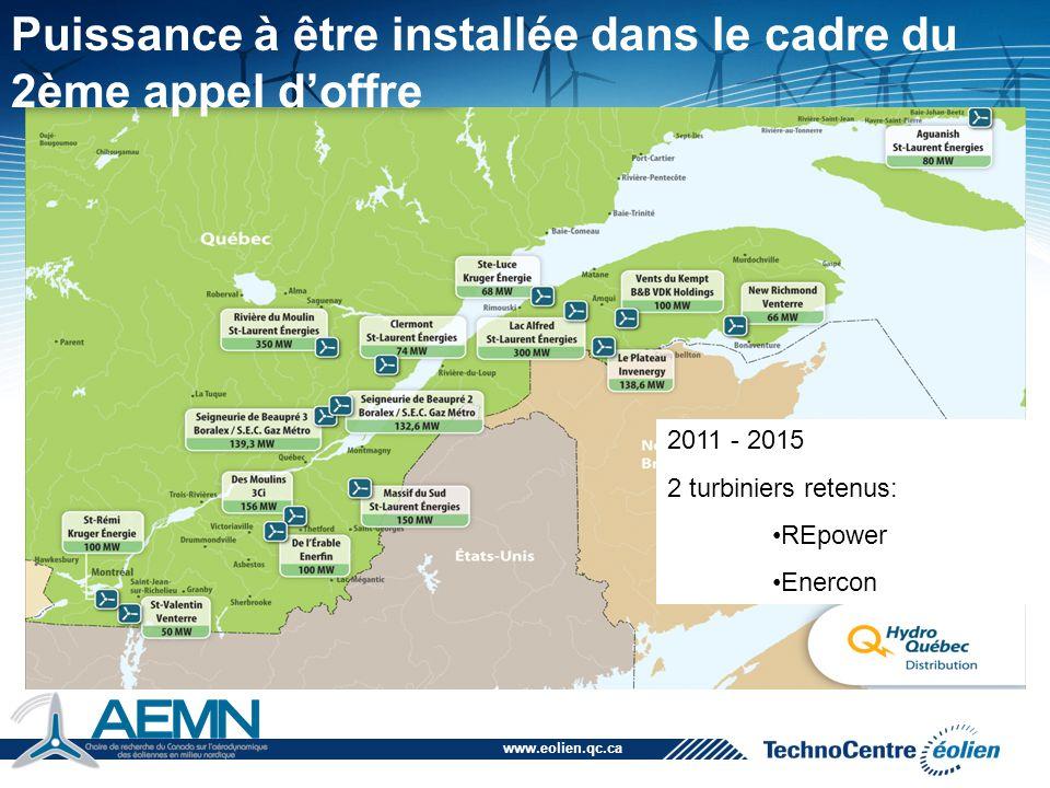 www.eolien.qc.ca Puissance à être installée dans le cadre du 2ème appel d'offre 2011 - 2015 2 turbiniers retenus: REpower Enercon
