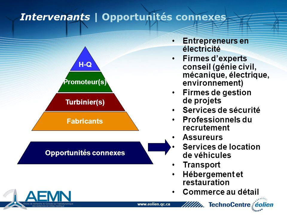 www.eolien.qc.ca Entrepreneurs en électricité Firmes d'experts conseil (génie civil, mécanique, électrique, environnement) Firmes de gestion de projet
