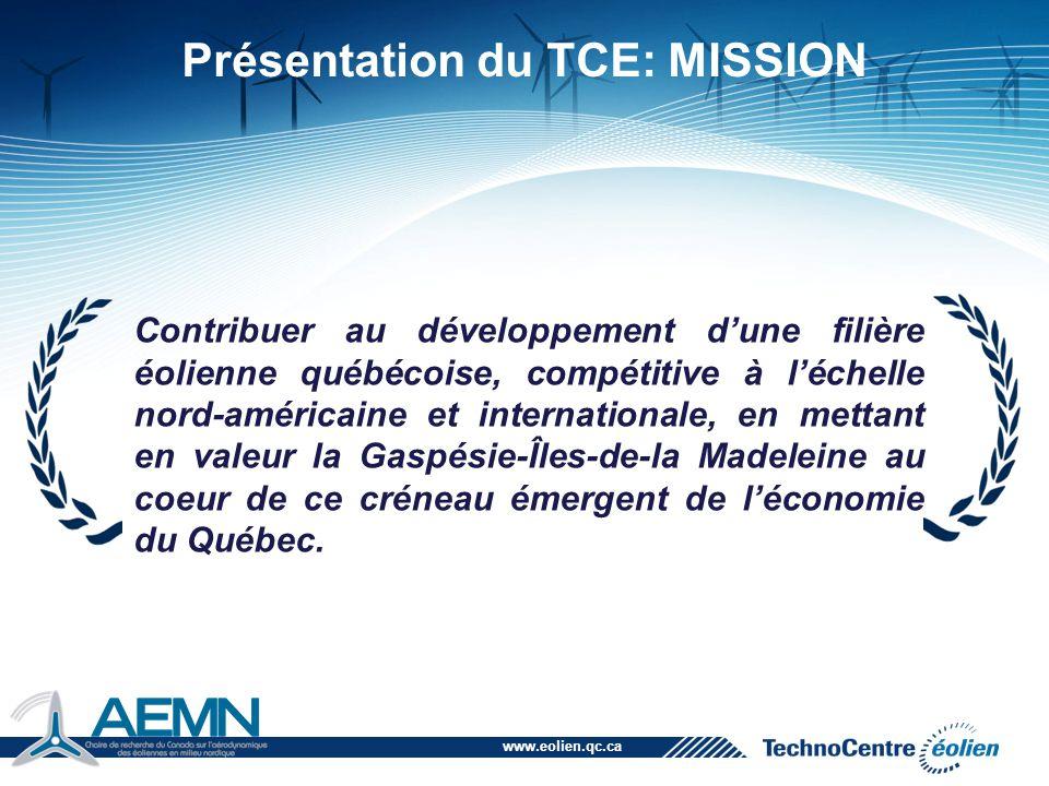 www.eolien.qc.ca Présentation du TCE: MISSION Contribuer au développement d'une filière éolienne québécoise, compétitive à l'échelle nord-américaine e
