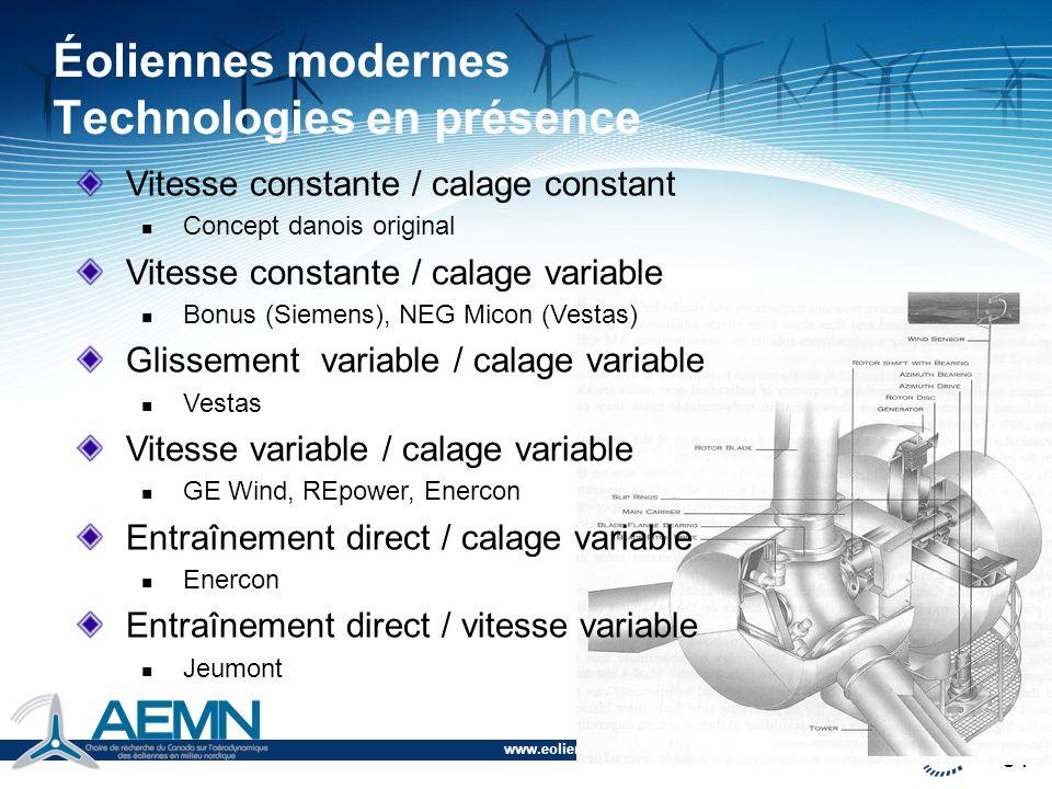 www.eolien.qc.ca 31 Vitesse constante / calage constant Concept danois original Vitesse constante / calage variable Bonus (Siemens), NEG Micon (Vestas
