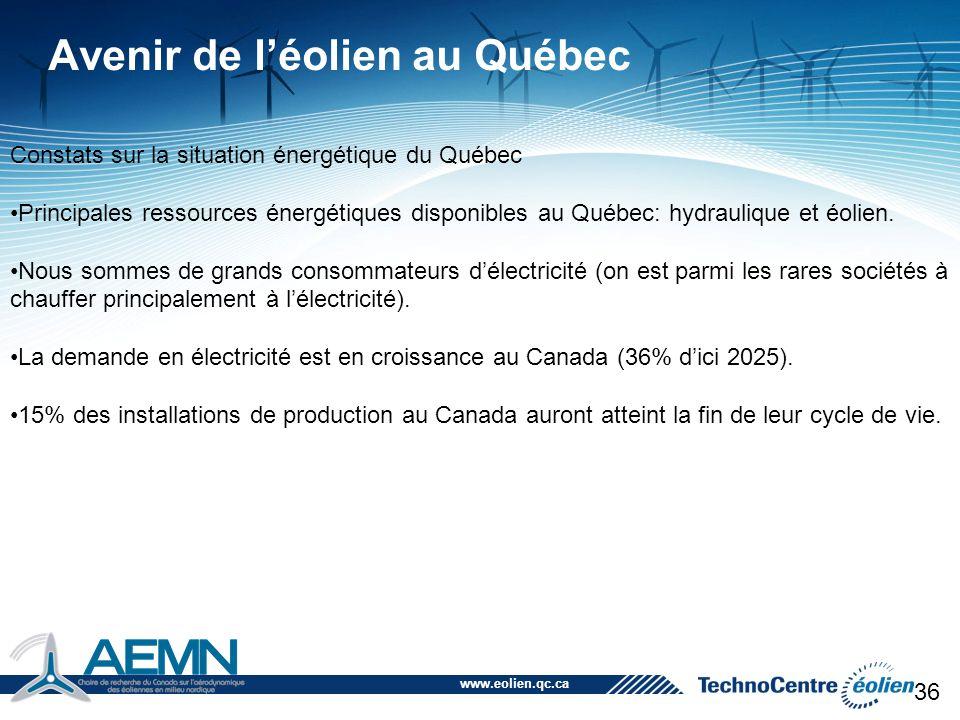 www.eolien.qc.ca 36 Avenir de l'éolien au Québec Constats sur la situation énergétique du Québec Principales ressources énergétiques disponibles au Qu
