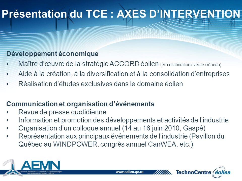 www.eolien.qc.ca Présentation du TCE : AXES D'INTERVENTION Développement économique Maître d'œuvre de la stratégie ACCORD éolien (en collaboration ave