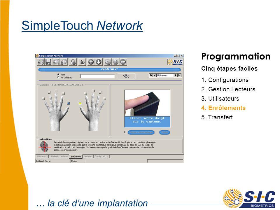 … la clé d'une implantation SimpleTouch Network Programmation Cinq étapes faciles 1. Configurations 2. Gestion Lecteurs 4. Enrôlements 5. Transfert 3.