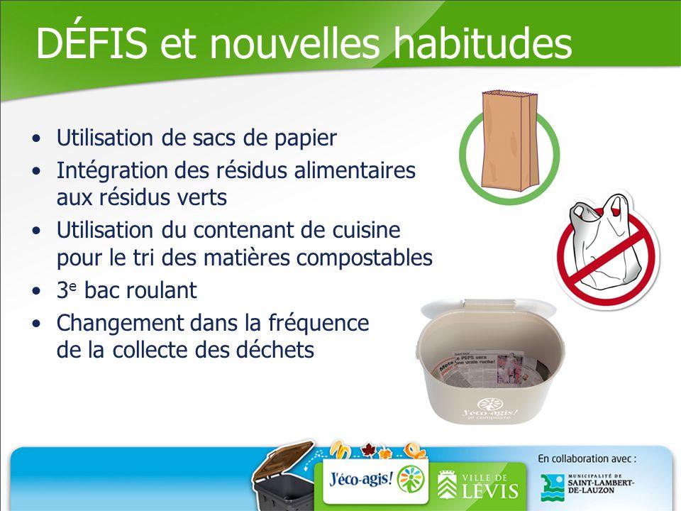DÉFIS et nouvelles habitudes Utilisation de sacs de papier Intégration des résidus alimentaires aux résidus verts Utilisation du contenant de cuisine pour le tri des matières compostables 3 e bac roulant Changement dans la fréquence de la collecte des déchets