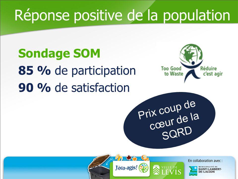 Sondage SOM 85 % de participation 90 % de satisfaction Réponse positive de la population Prix coup de cœur de la SQRD