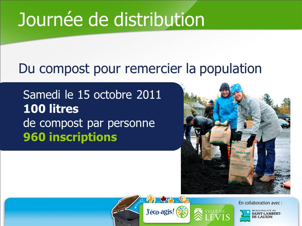 Du compost pour remercier la population Samedi le 15 octobre 2011 100 litres de compost par personne 960 inscriptions Journée de distribution