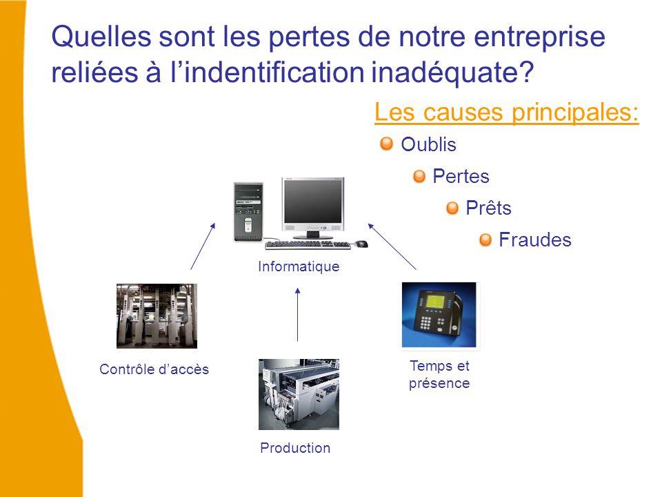 Quelles sont les pertes de notre entreprise reliées à l'indentification inadéquate? Oublis Pertes Prêts Fraudes Contrôle d'accès Production Temps et p