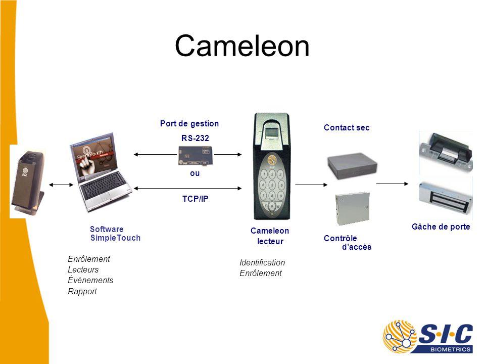 Cameleon Port de gestion Cameleon lecteur Identification Enrôlement Software SimpleTouch Enrôlement Lecteurs Évènements Rapport RS-232 TCP/IP ou Contact sec Gâche de porte Contrôle d'accès