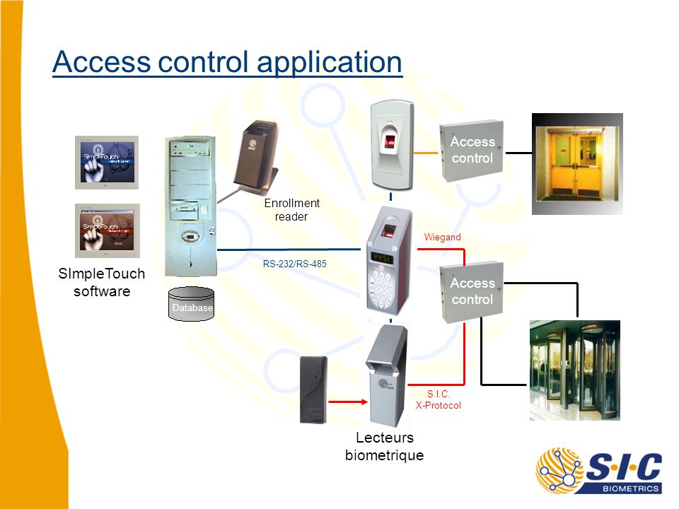 Access controller Access control application SImpleTouch software Lecteurs biometrique Access control RS-232/RS-485 Database Wiegand Enrollment reader Access control S.I.C.