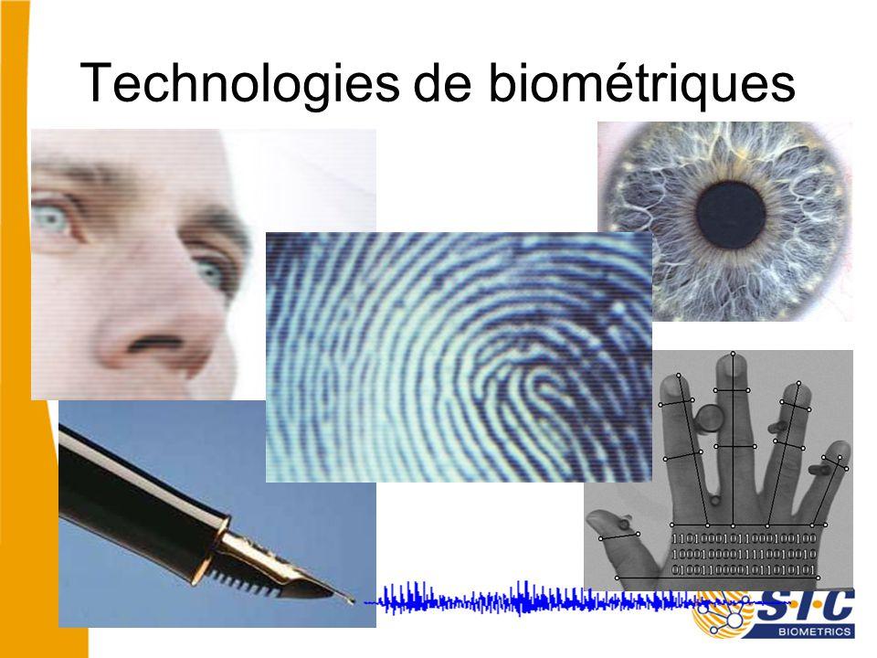 Technologies de biométriques