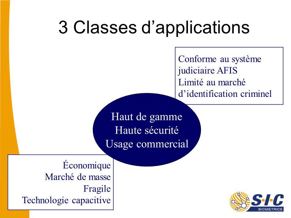 3 Classes d'applications Économique Marché de masse Fragile Technologie capacitive Conforme au système judiciaire AFIS Limité au marché d'identification criminel Haut de gamme Haute sécurité Usage commercial