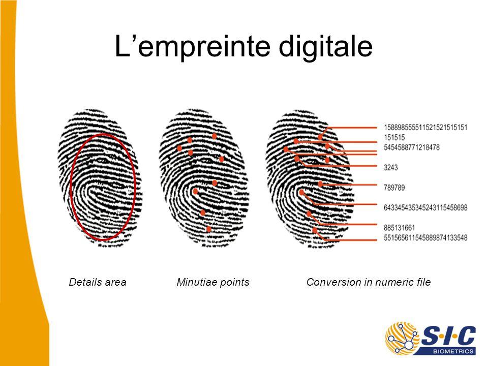 Details area Minutiae points Conversion in numeric file L'empreinte digitale