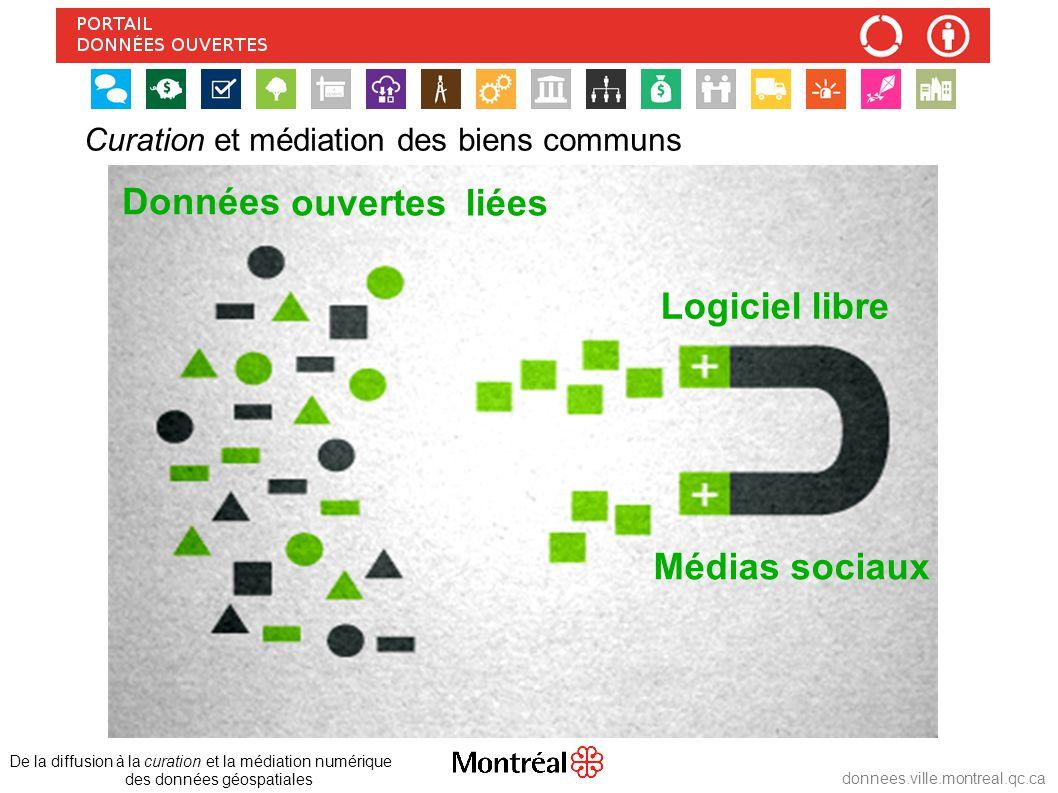 donnees.ville.montreal.qc.ca De la diffusion à la curation et la médiation numérique des données géospatiales Curation et médiation des biens communs