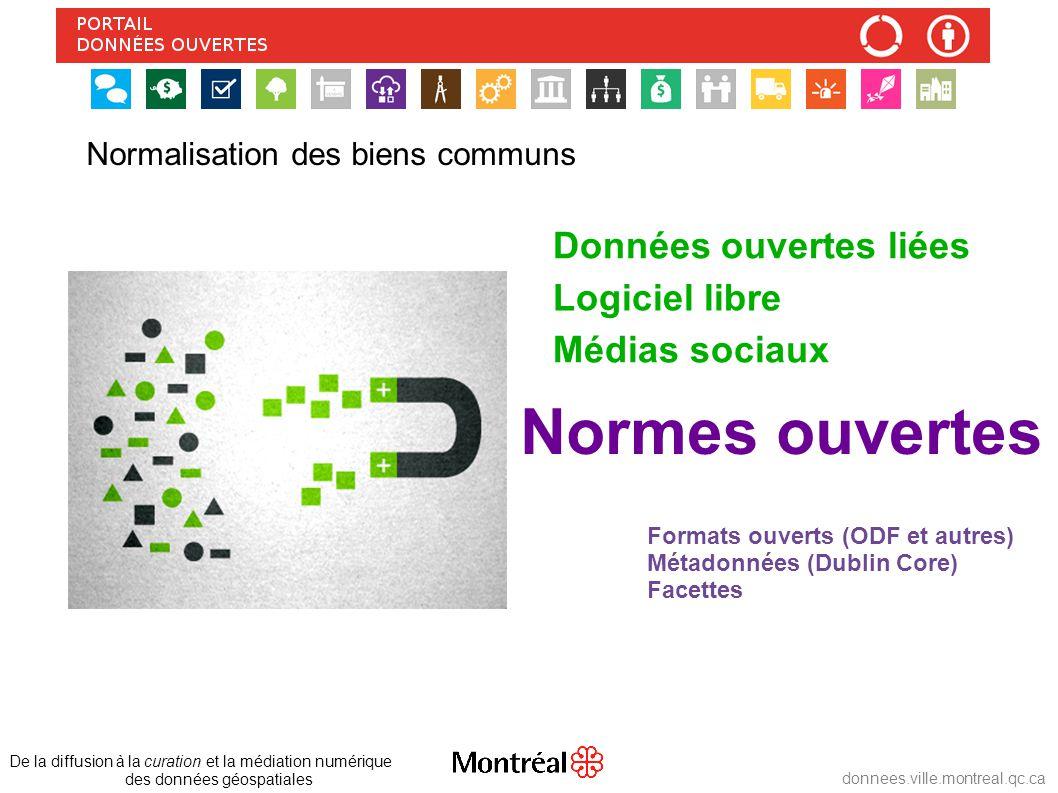 Normalisation des biens communs donnees.ville.montreal.qc.ca De la diffusion à la curation et la médiation numérique des données géospatiales Données