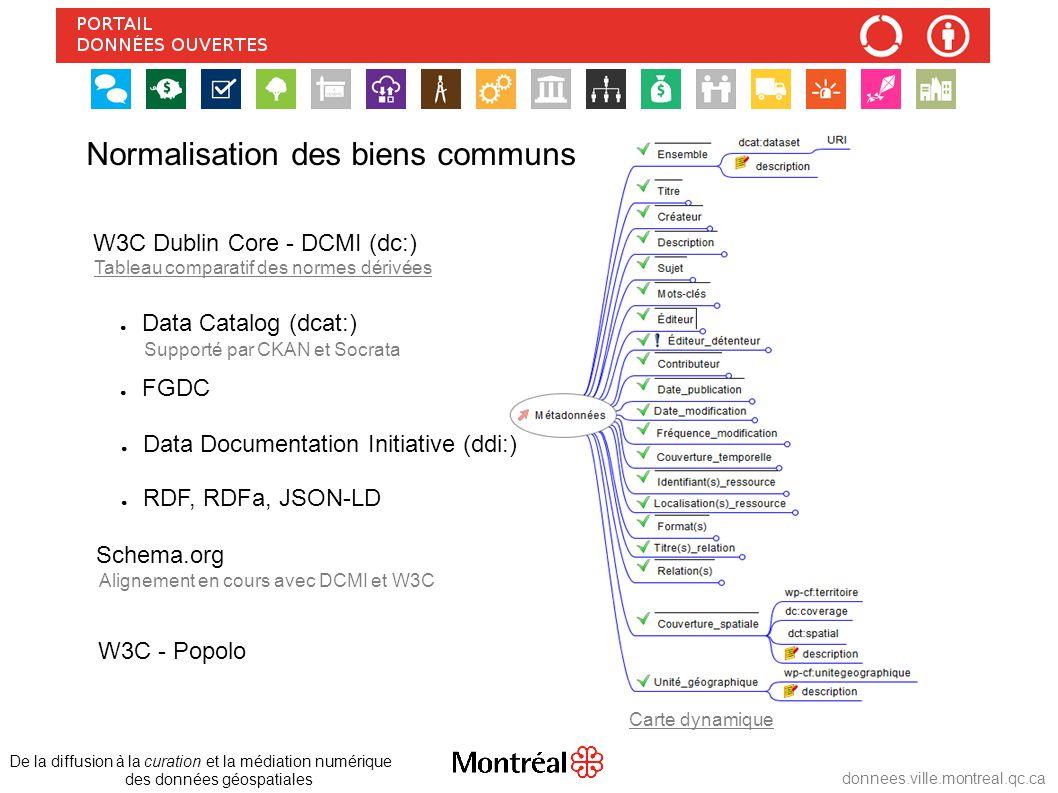 Normalisation des biens communs donnees.ville.montreal.qc.ca De la diffusion à la curation et la médiation numérique des données géospatiales W3C Dublin Core - DCMI (dc:) ● Data Catalog (dcat:) Supporté par CKAN et Socrata ● FGDC Tableau comparatif des normes dérivées Carte dynamique ● Data Documentation Initiative (ddi:) ● RDF, RDFa, JSON-LD Schema.org Alignement en cours avec DCMI et W3C W3C - Popolo