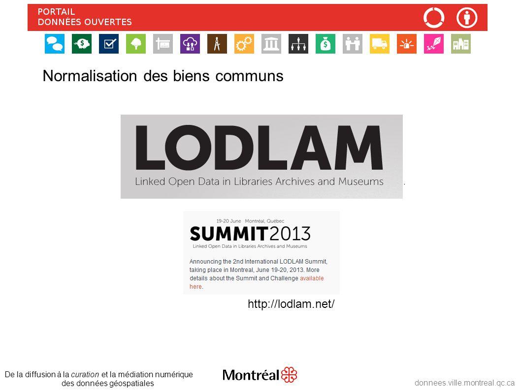 De la diffusion à la curation et la médiation numérique des données géospatiales donnees.ville.montreal.qc.ca Normalisation des biens communs http://lodlam.net/