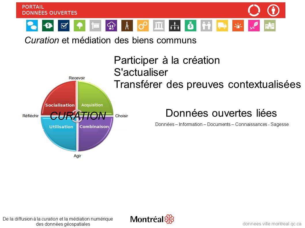 donnees.ville.montreal.qc.ca Curation et médiation des biens communs De la diffusion à la curation et la médiation numérique des données géospatiales