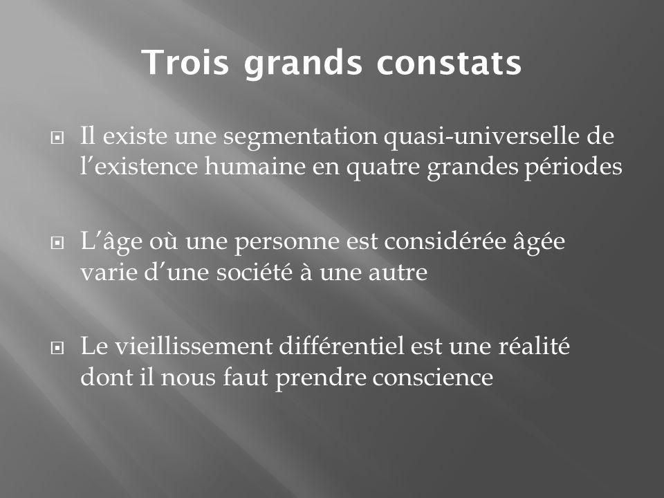 Trois grands constats  Il existe une segmentation quasi-universelle de l'existence humaine en quatre grandes périodes  L'âge où une personne est con