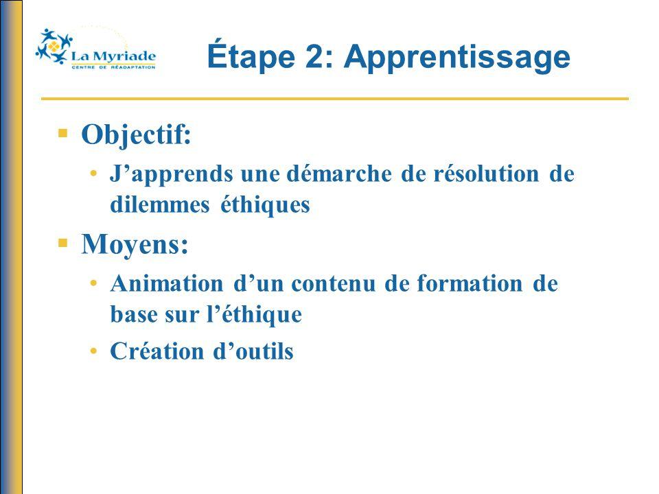 Étape 2: Apprentissage  Objectif: J'apprends une démarche de résolution de dilemmes éthiques  Moyens: Animation d'un contenu de formation de base sur l'éthique Création d'outils